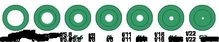 Standard apertures (f/Stops)